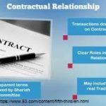 Contracts in Islam