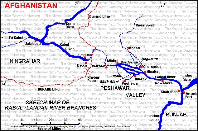 Pakistan Afghanistan Water Issue