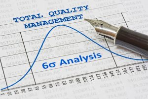 how difficult is six sigma and tqm